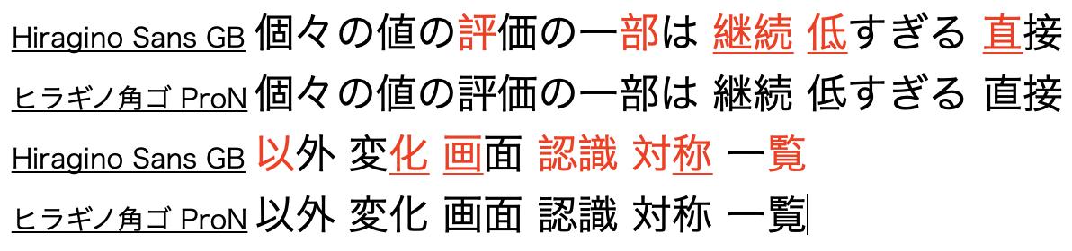 C400Xマニュアル文字